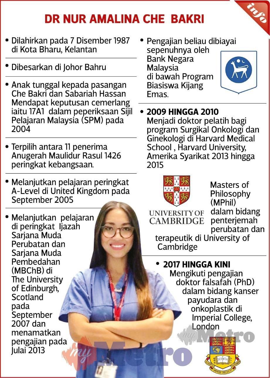 Terima Kasih Dr Amalina! 5