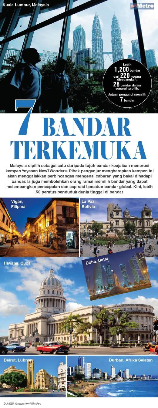 7 Bandar Ajaib Di Dunia