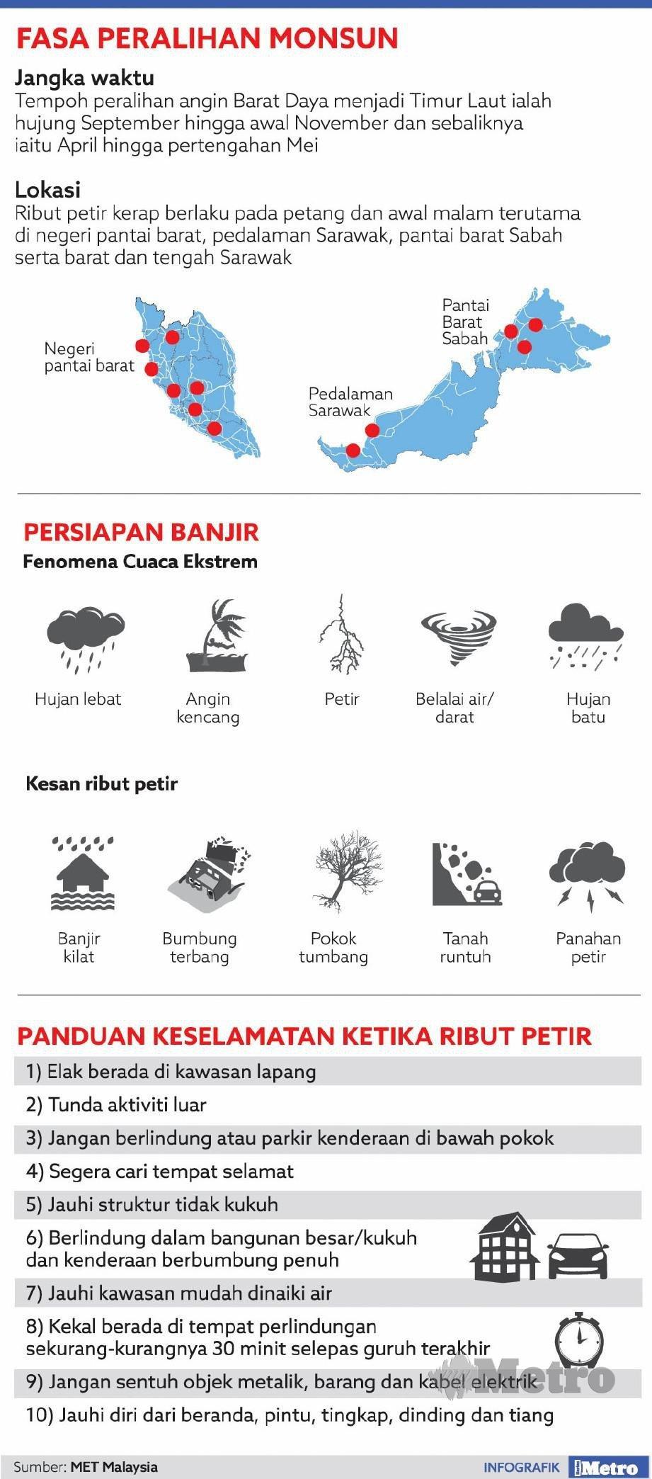Ibnu Hasyim Pindah 596 Mangsa Banjir Di Johor Panduan
