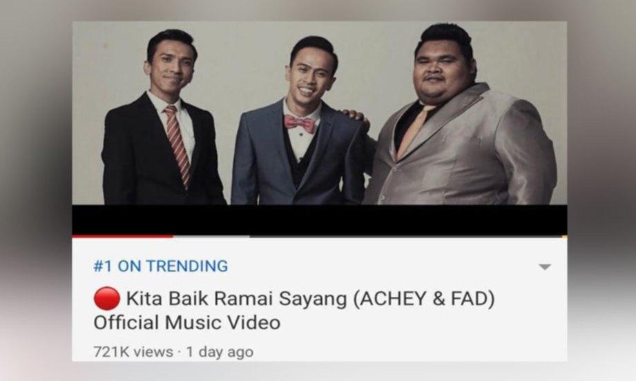 TRENDING di Youtube.