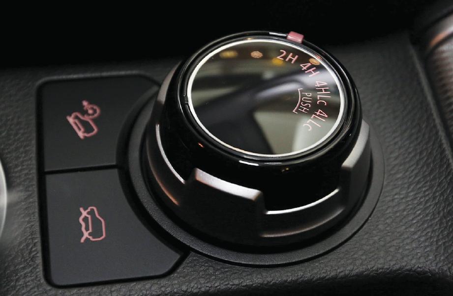 SISTEM Super-Select 4WD II Mitsubishi Motor.