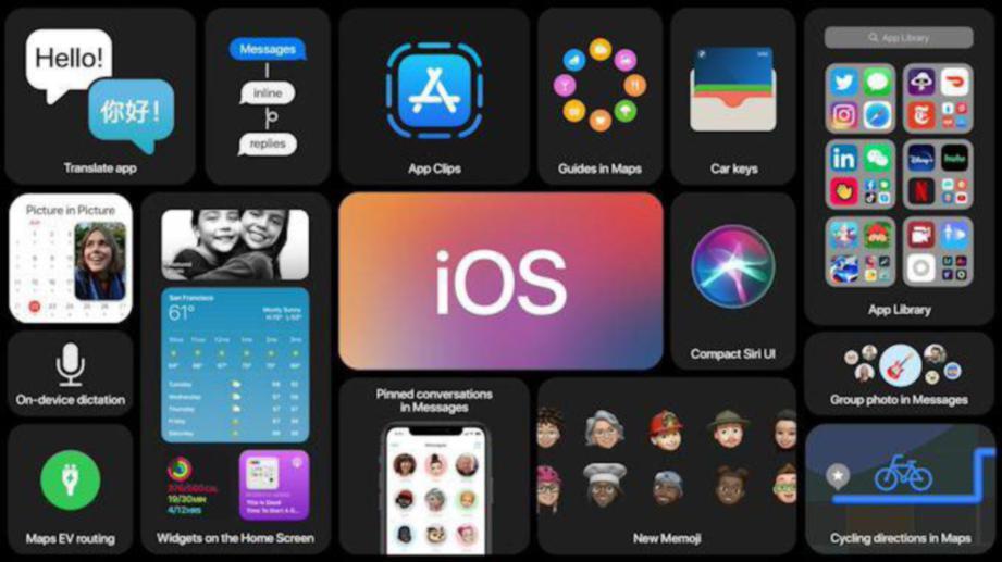 APPLE iOS 14 menampilkan pelbagai ciri khusus untuk pengguna termasuk kemasan widget.