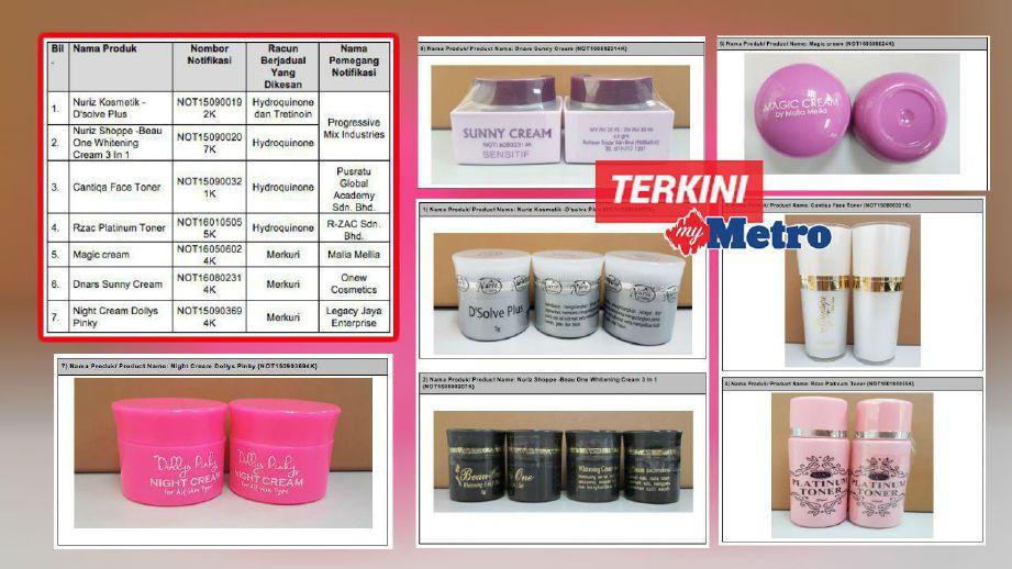 Senarai tujuh produk merbahaya yang dikeluarkan KKM. FOTO ihsan KKM