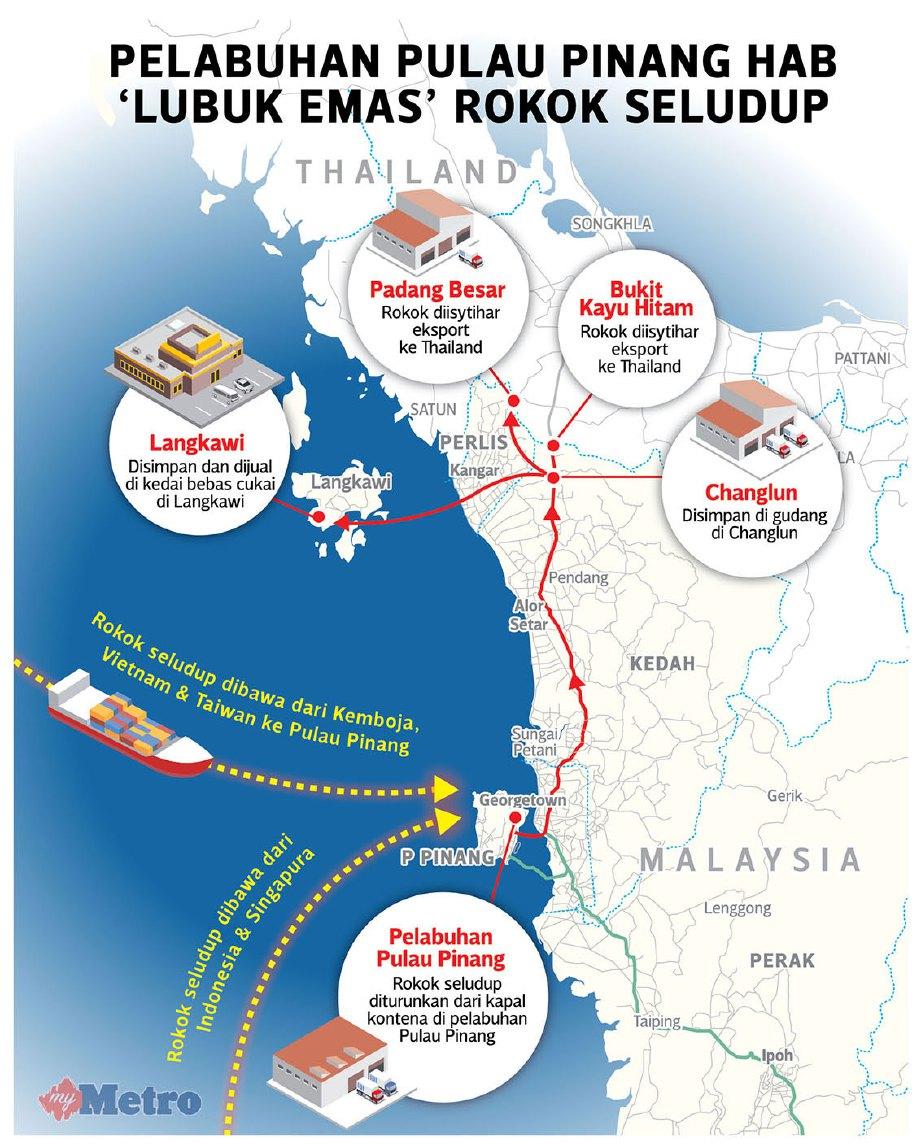 PELABUHAN Pulau Pinang hab 'lubuk emas'rokok seludup. NSTP