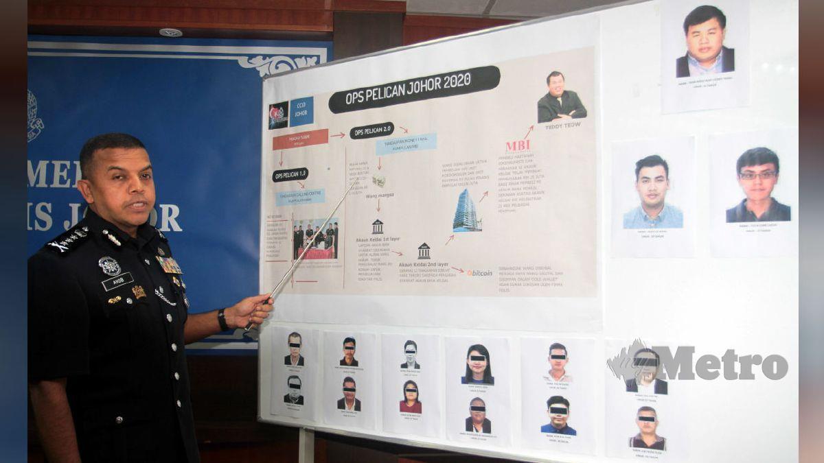 AYOB Khan menunjukkan gambar suspek dan modus operandi sindiket penipuan Macau Scam. FOTO Zain Ahmed