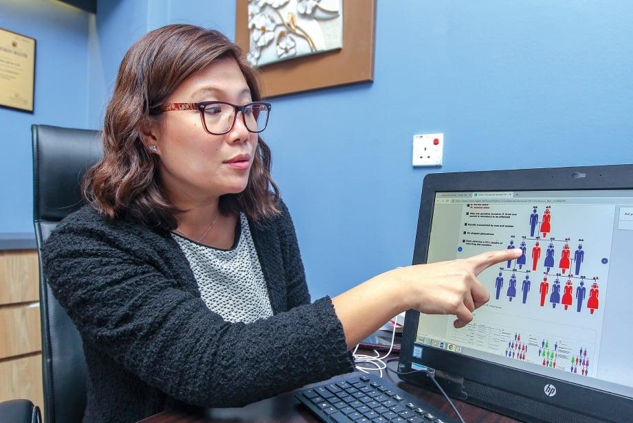 Risiko penyakit keturunan | Harian Metro